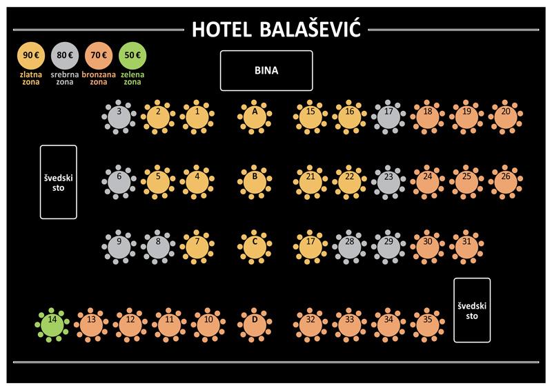 hotel balasevic nova godina mapa sedenja