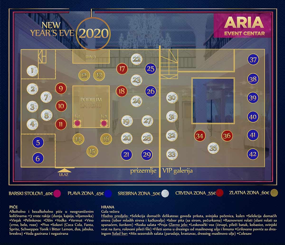event centar aria nova godina mapa sedenja