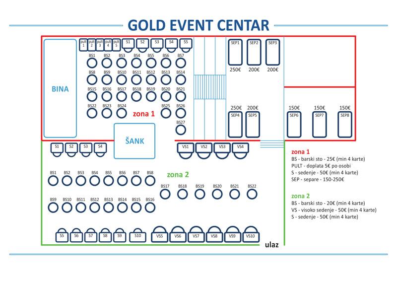gold event centar mapa