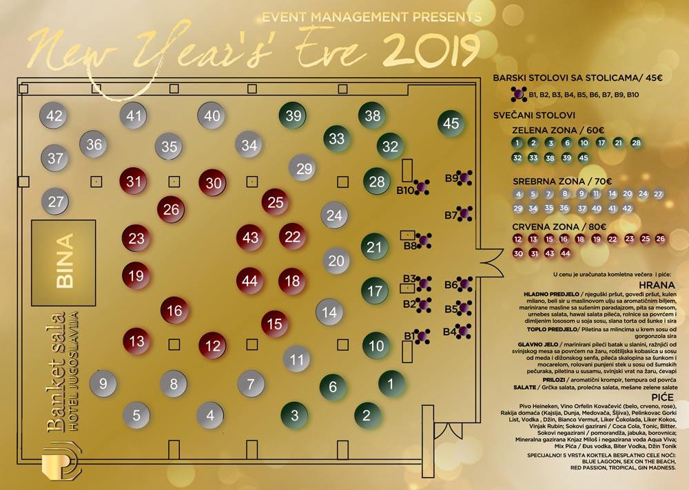 hotel jugoslavija mapa docek nove godine