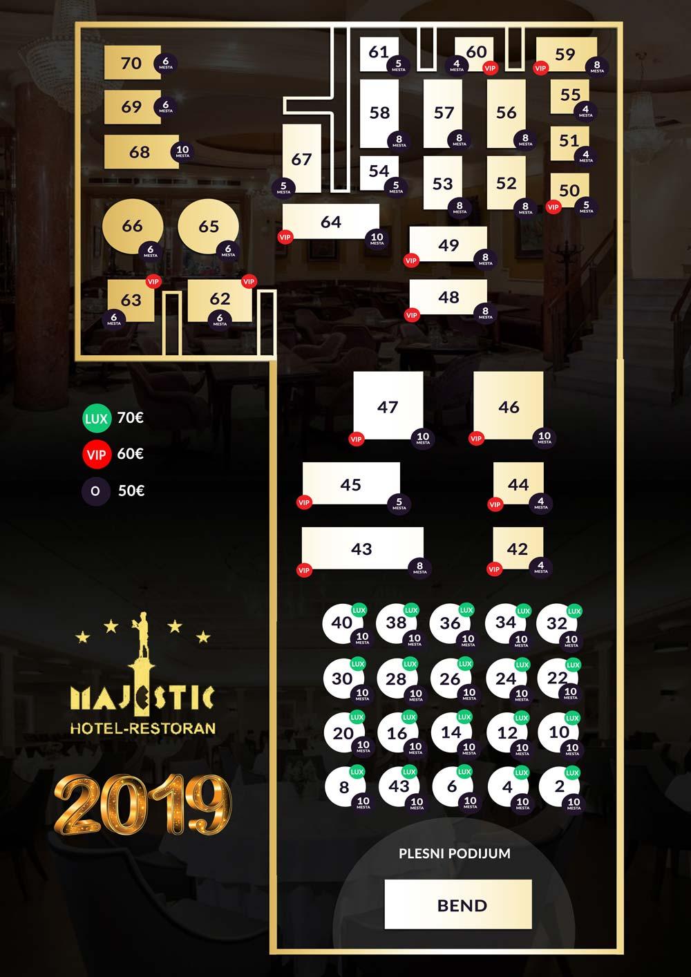 hotel majestic docek nove godine mapa
