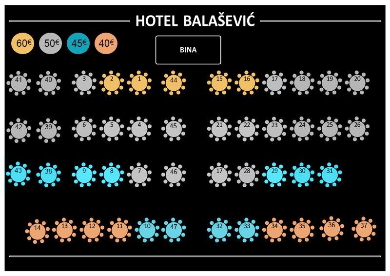 mapa prostora hotel balasevic