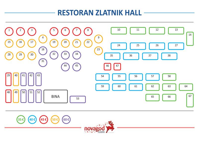 restoran zlatnik hall nova godina mapa sedenja